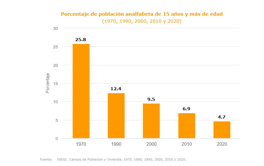 Screenshot_2021-03-17 Analfabetismo Cuéntame de México
